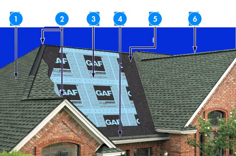 Westchester NY GAF roofing